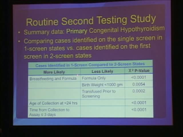 Routine Second Testing in Newborn Screening for Hypothyroidism and CAH: Is One Screening Test Sufficient?